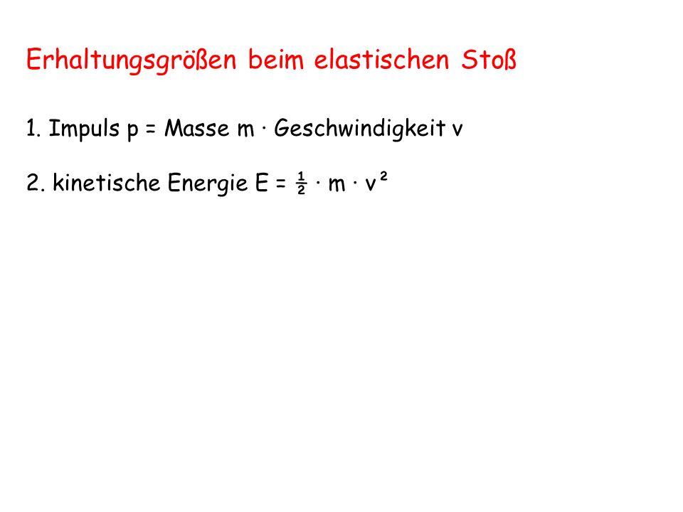Erhaltungsgrößen beim elastischen Stoß 1. Impuls p = Masse m · Geschwindigkeit v 2. kinetische Energie E = ½ · m · v²