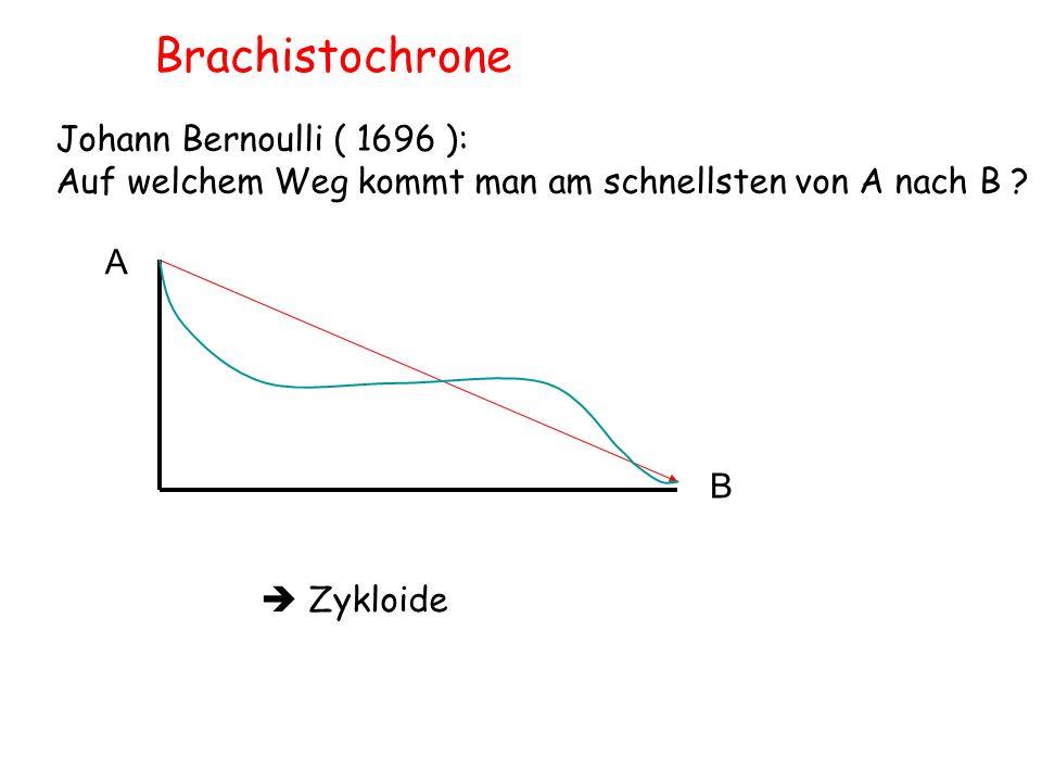 Brachistochrone Johann Bernoulli ( 1696 ): Auf welchem Weg kommt man am schnellsten von A nach B ? A B Zykloide