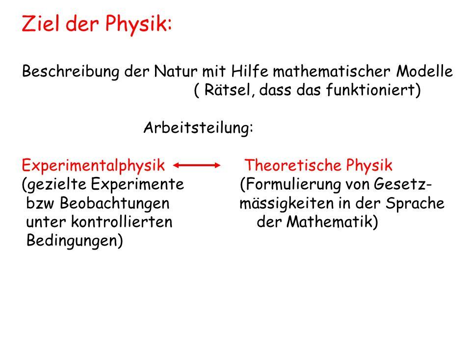 Ziel der Physik: Beschreibung der Natur mit Hilfe mathematischer Modelle ( Rätsel, dass das funktioniert) Arbeitsteilung: Experimentalphysik Theoretis