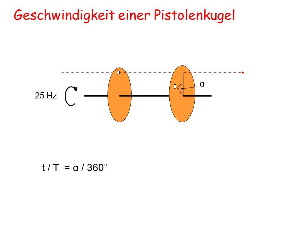 Beispiel: Allgemeine Relativitätstheorie Experiment: alle Körper erfahren die gleiche Beschleunigung durch die Gravitation Äquivalenzprinzip: Beschleunigung und Gravitation sind (lokal) ununterscheidbar (Einstein 1905) Gravitation verändert die Struktur von Raum und Zeit Mathematische Formulierung: R - ½ R g + Λ g = 8 π G / c T (Einstein 1916) Vorhersage: Ablenkung von Licht im Gravitationsfeld μν