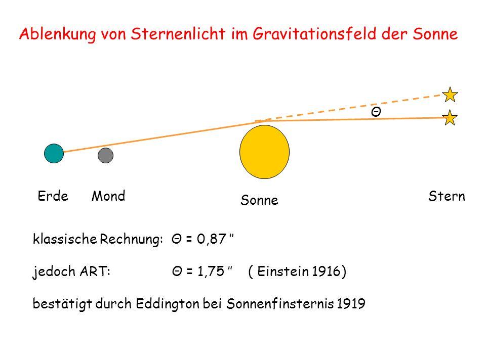 Ablenkung von Sternenlicht im Gravitationsfeld der Sonne Θ ErdeMond Sonne Stern klassische Rechnung: Θ = 0,87 jedoch ART: Θ = 1,75 ( Einstein 1916) be