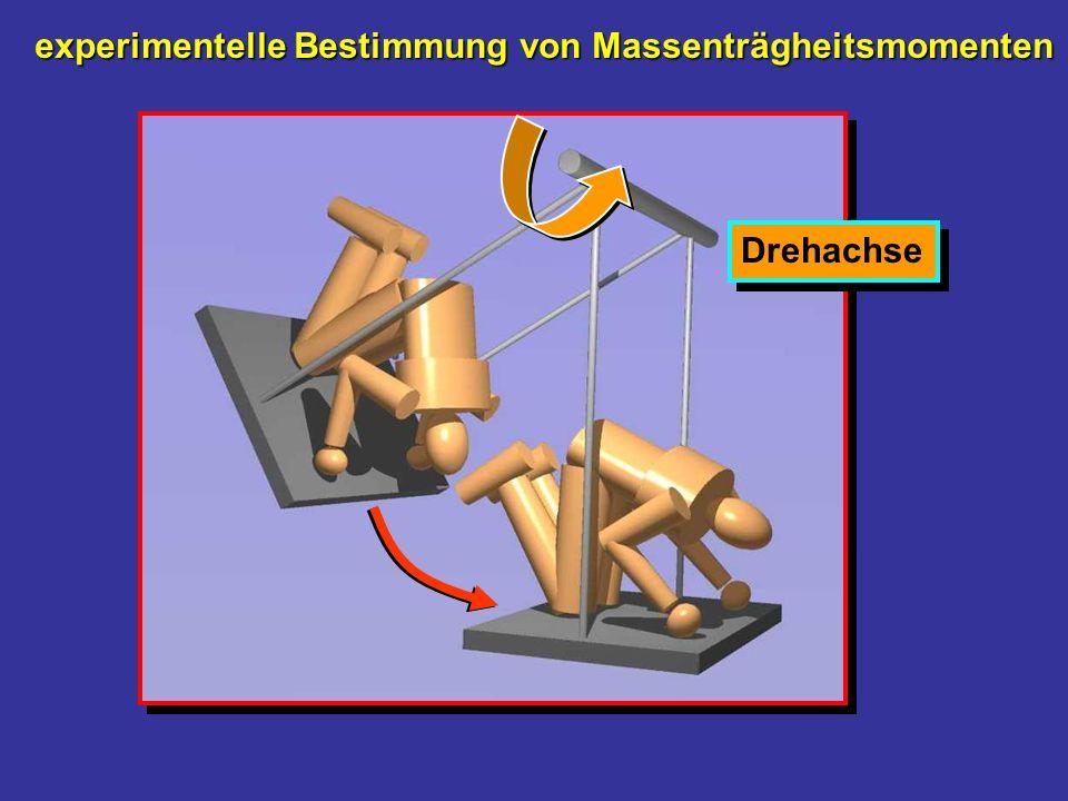 experimentelle Bestimmung von Massenträgheitsmomenten Drehachse