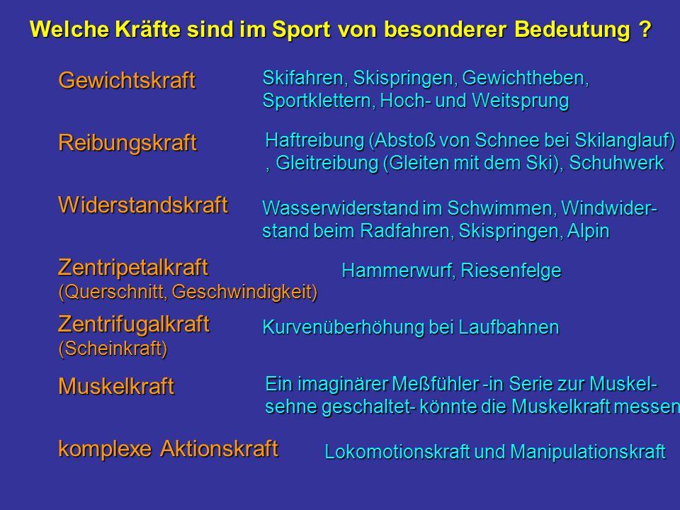 Welche Kräfte sind im Sport von besonderer Bedeutung ? Gewichtskraft Reibungskraft Widerstandskraft Zentripetalkraft (Querschnitt, Geschwindigkeit) Ze