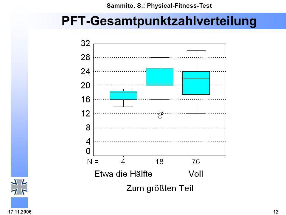 17.11.200612 Sammito, S.: Physical-Fitness-Test PFT-Gesamtpunktzahlverteilung