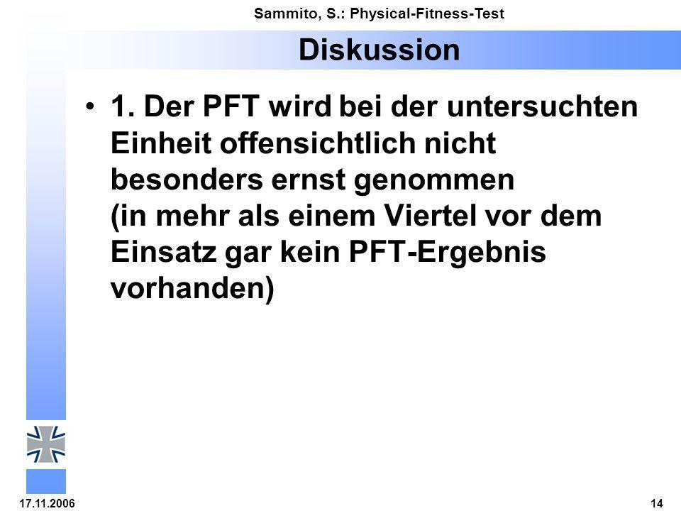 17.11.200614 Sammito, S.: Physical-Fitness-Test Diskussion 1. Der PFT wird bei der untersuchten Einheit offensichtlich nicht besonders ernst genommen