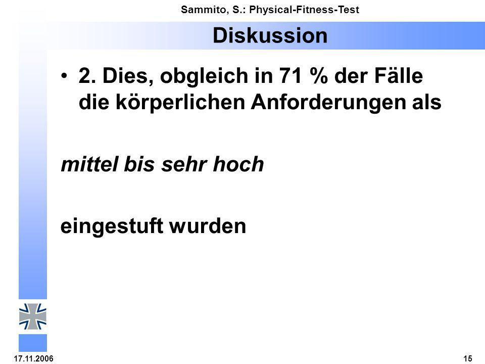 17.11.200615 Sammito, S.: Physical-Fitness-Test Diskussion 2. Dies, obgleich in 71 % der Fälle die körperlichen Anforderungen als mittel bis sehr hoch