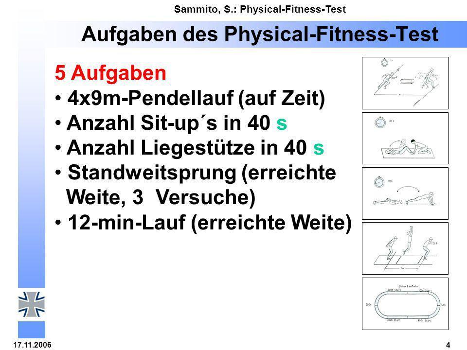 17.11.20064 Sammito, S.: Physical-Fitness-Test Aufgaben des Physical-Fitness-Test 5 Aufgaben 4x9m-Pendellauf (auf Zeit) Anzahl Sit-up´s in 40 s Anzahl