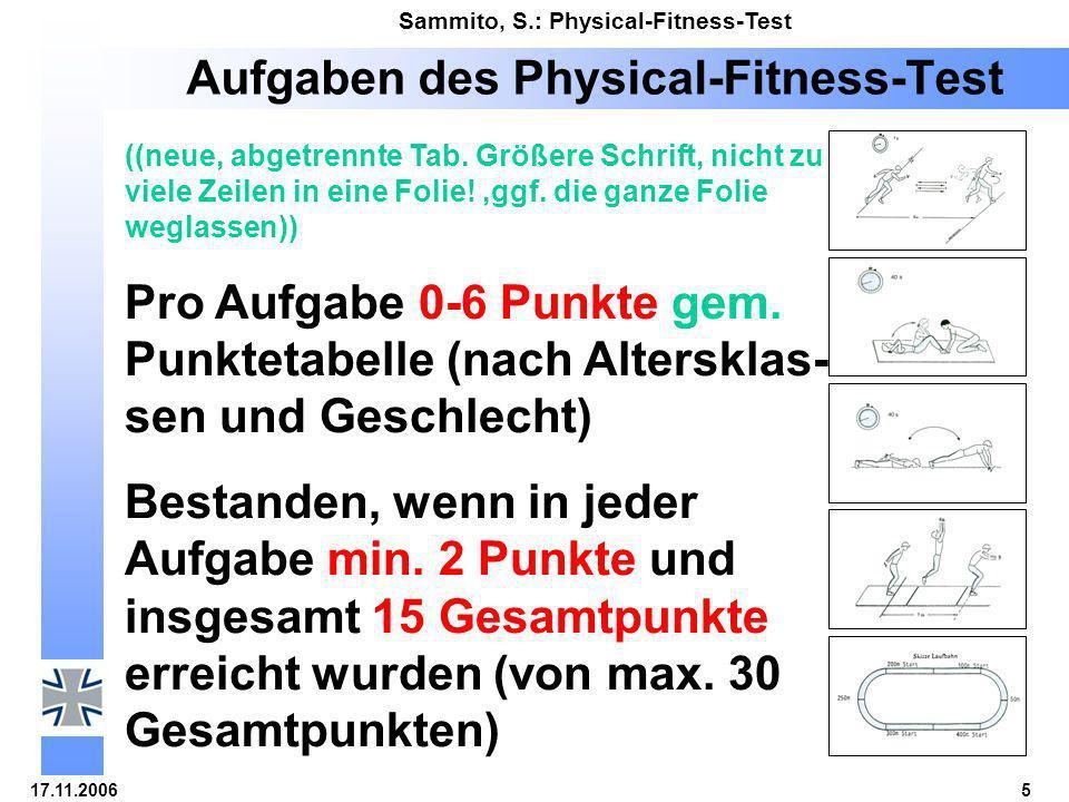 17.11.20065 Sammito, S.: Physical-Fitness-Test Aufgaben des Physical-Fitness-Test ((neue, abgetrennte Tab. Größere Schrift, nicht zu viele Zeilen in e