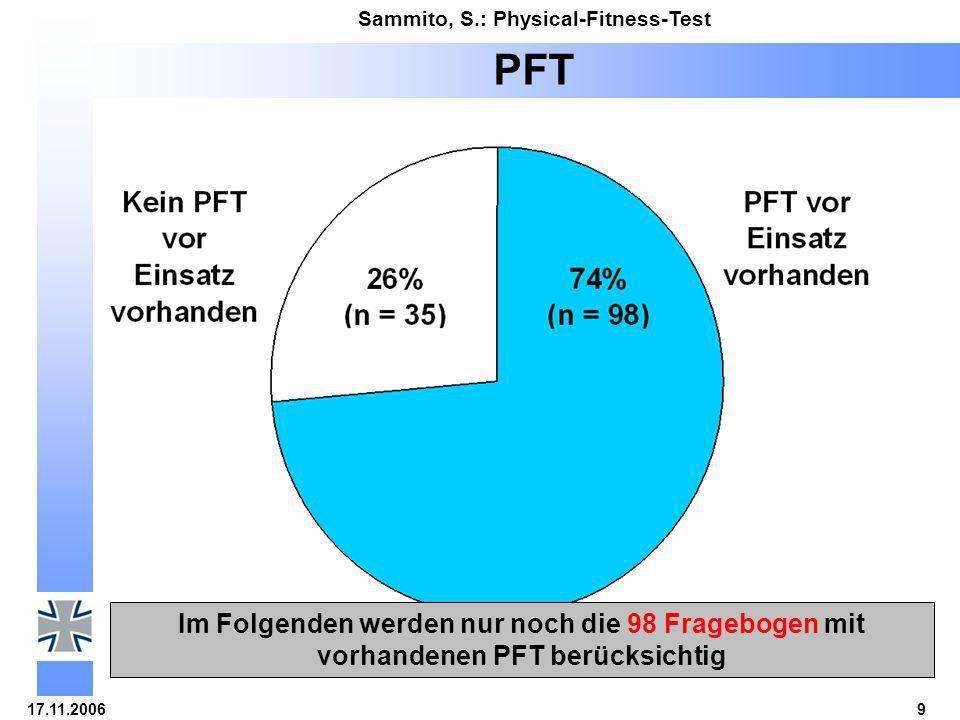 17.11.20069 Sammito, S.: Physical-Fitness-Test PFT Im Folgenden werden nur noch die 98 Fragebogen mit vorhandenen PFT berücksichtig