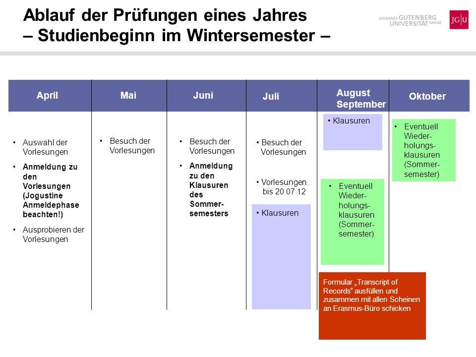 Eventuell Wieder- holungs- klausuren (Sommer- semester) Ablauf der Prüfungen eines Jahres – Studienbeginn im Wintersemester – Auswahl der Vorlesungen