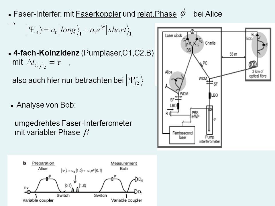 4-fach-Koinzidenz (Pumplaser,C1,C2,B) mit, also auch hier nur betrachten bei Faser-Interfer. mit Faserkoppler und relat.Phase bei Alice Analyse von Bo