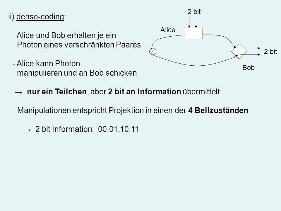 ii) dense-coding: - Alice und Bob erhalten je ein Photon eines verschränkten Paares - Alice kann Photon manipulieren und an Bob schicken nur ein Teilc