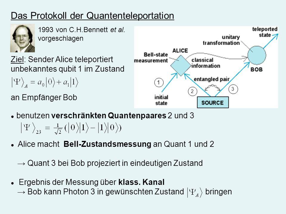 no-cloning-Theorem bei Bell-Zustandsmessung wird Zustand zerstört Dies muss so sein wegen no-cloning-Theorem: Ein unbekannter Quantenzustand kann nicht perfekt kopiert werden Beweis: Annahme: es gibt Quantenkopierer, unitäre Zeitentwicklung mit anwenden auf Basiszustände und : damit ergibt sich für allg.