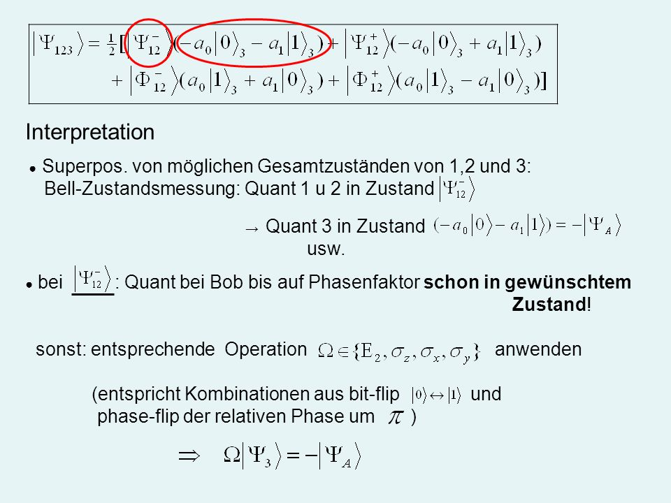 Interpretation Superpos. von möglichen Gesamtzuständen von 1,2 und 3: Bell-Zustandsmessung: Quant 1 u 2 in Zustand Quant 3 in Zustand usw. bei : Quant