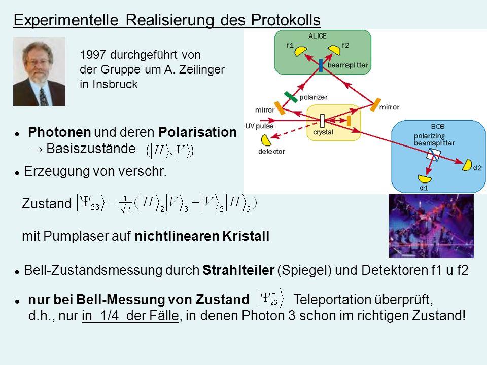 Experimentelle Realisierung des Protokolls 1997 durchgeführt von der Gruppe um A. Zeilinger in Insbruck Photonen und deren Polarisation Basiszustände