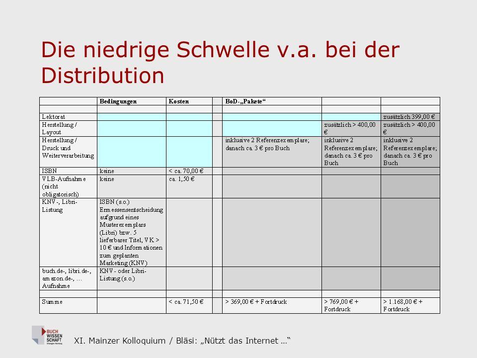 XI. Mainzer Kolloquium / Bläsi: Nützt das Internet … Die niedrige Schwelle v.a.