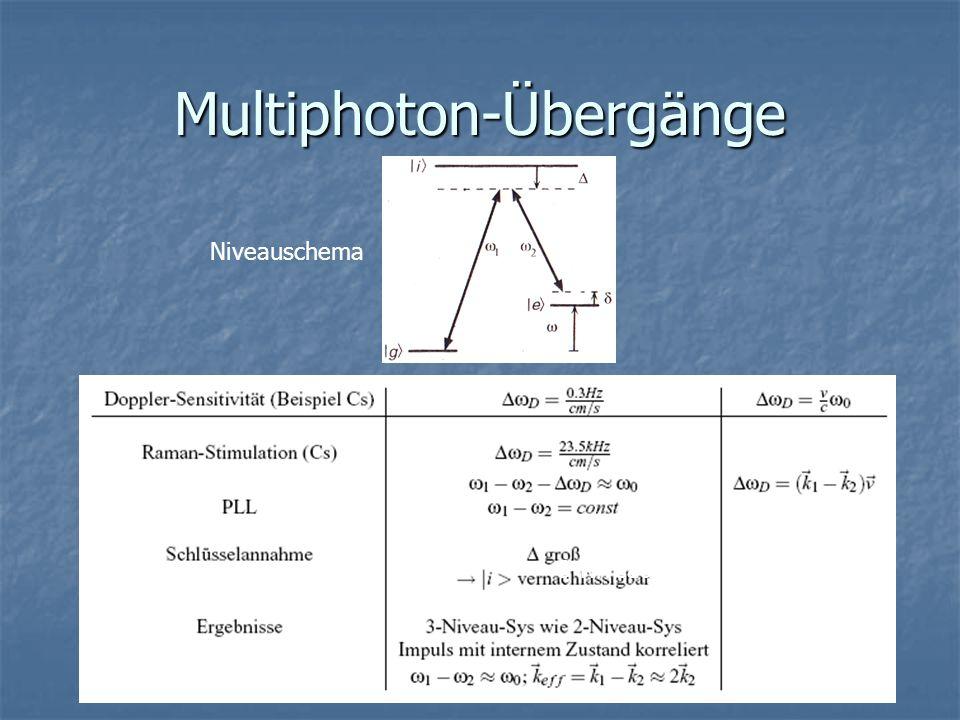 Multiphoton-Übergänge 3-Niveau- Schema Niveauschema