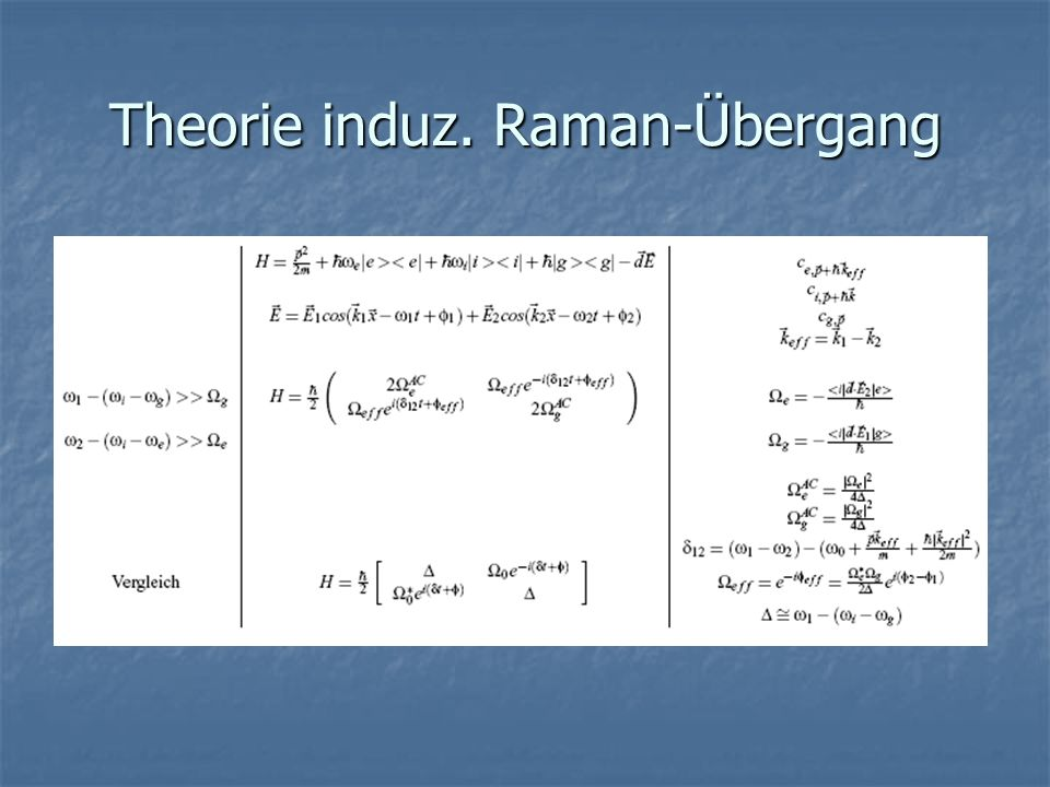 Theorie induz. Raman-Übergang