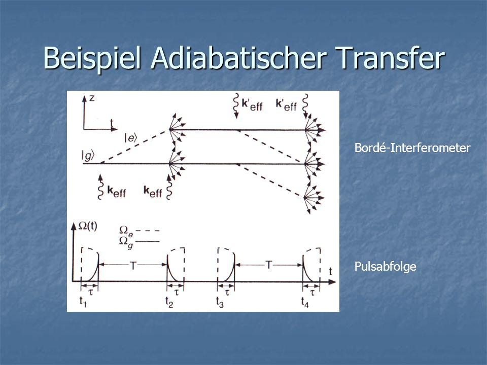Beispiel Adiabatischer Transfer Bordé-Interferometer Pulsabfolge