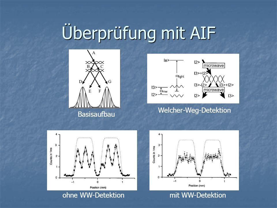 Überprüfung mit AIF Welcher-Weg-Detektion Basisaufbau ohne WW-Detektionmit WW-Detektion