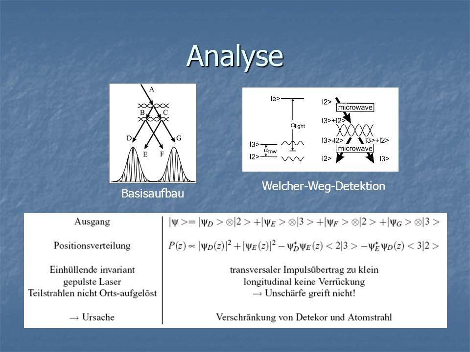 Analyse Basisaufbau Welcher-Weg-Detektion