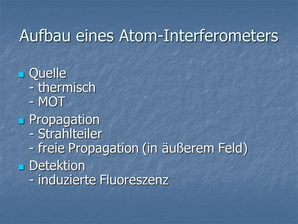 Aufbau eines Atom-Interferometers Quelle - thermisch - MOT Quelle - thermisch - MOT Propagation - Strahlteiler - freie Propagation (in äußerem Feld) P