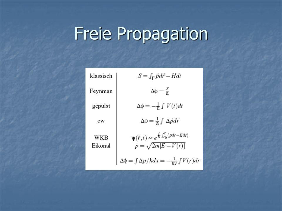 Freie Propagation