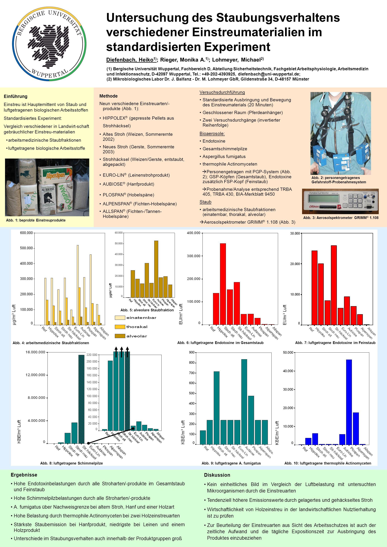 Untersuchung des Staubungsverhaltens verschiedener Einstreumaterialien im standardisierten Experiment (1) Bergische Universität Wuppertal, Fachbereich