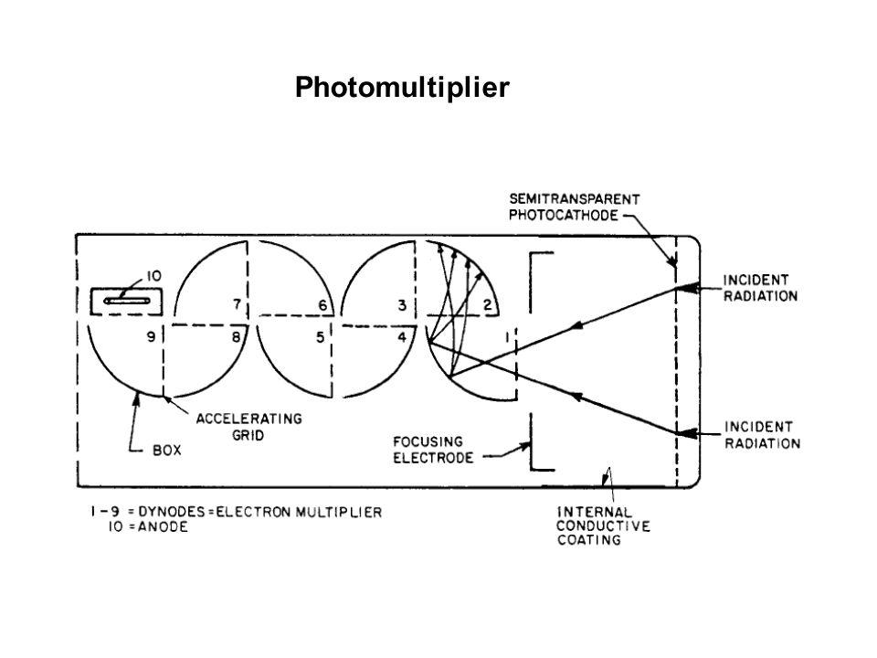 Photomultiplier