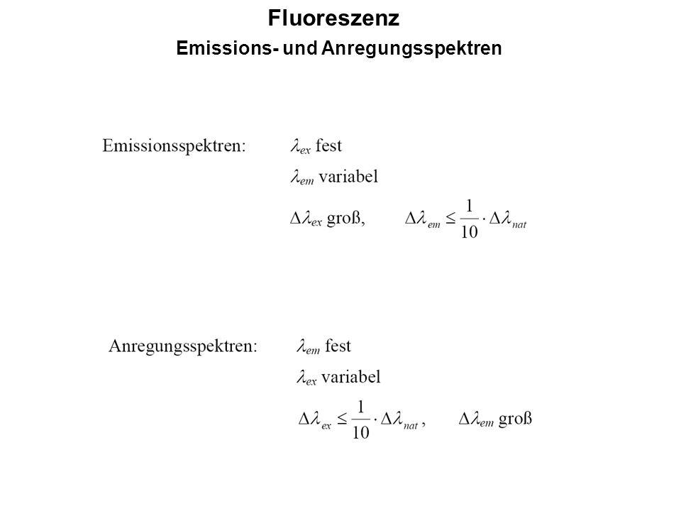 Fluoreszenz Emissions- und Anregungsspektren