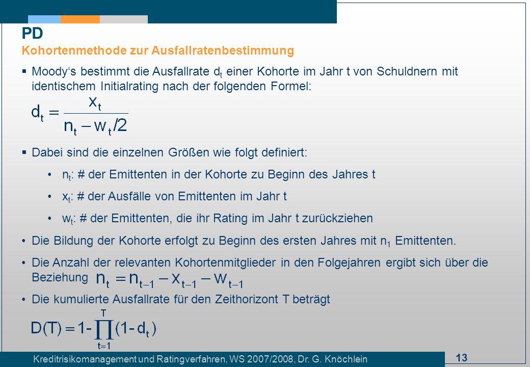 13 Kreditrisikomanagement und Ratingverfahren, WS 2007/2008, Dr. G. Knöchlein Moodys bestimmt die Ausfallrate d t einer Kohorte im Jahr t von Schuldne