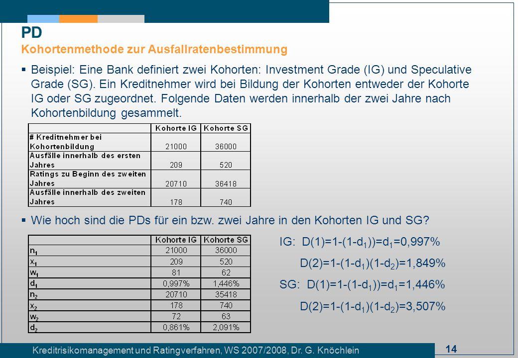 14 Kreditrisikomanagement und Ratingverfahren, WS 2007/2008, Dr. G. Knöchlein Beispiel: Eine Bank definiert zwei Kohorten: Investment Grade (IG) und S