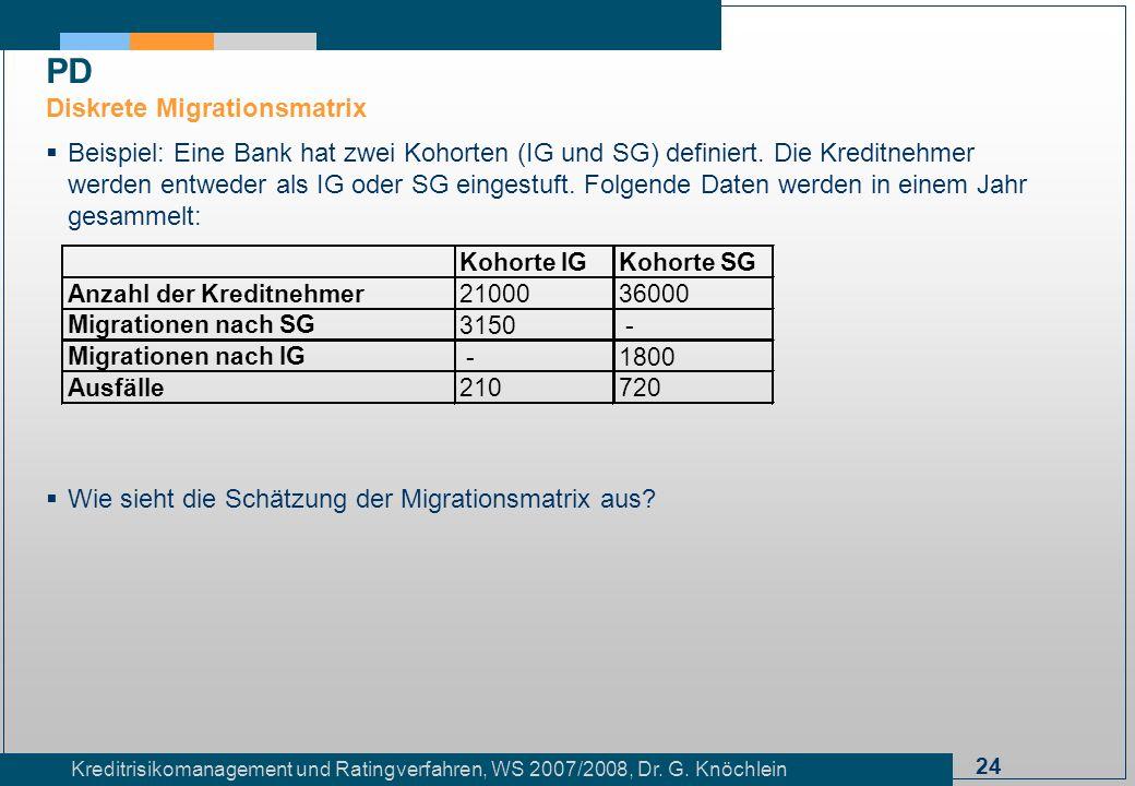 24 Kreditrisikomanagement und Ratingverfahren, WS 2007/2008, Dr. G. Knöchlein Beispiel: Eine Bank hat zwei Kohorten (IG und SG) definiert. Die Kreditn