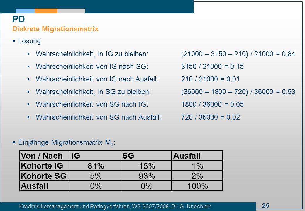 25 Kreditrisikomanagement und Ratingverfahren, WS 2007/2008, Dr. G. Knöchlein Lösung: Wahrscheinlichkeit, in IG zu bleiben:(21000 – 3150 – 210) / 2100