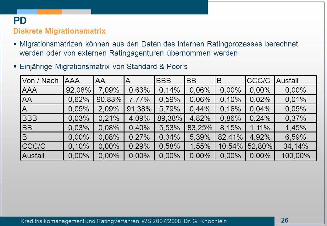 26 Kreditrisikomanagement und Ratingverfahren, WS 2007/2008, Dr. G. Knöchlein Migrationsmatrizen können aus den Daten des internen Ratingprozesses ber