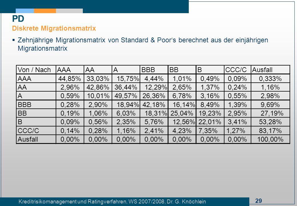 29 Kreditrisikomanagement und Ratingverfahren, WS 2007/2008, Dr. G. Knöchlein Zehnjährige Migrationsmatrix von Standard & Poors berechnet aus der einj
