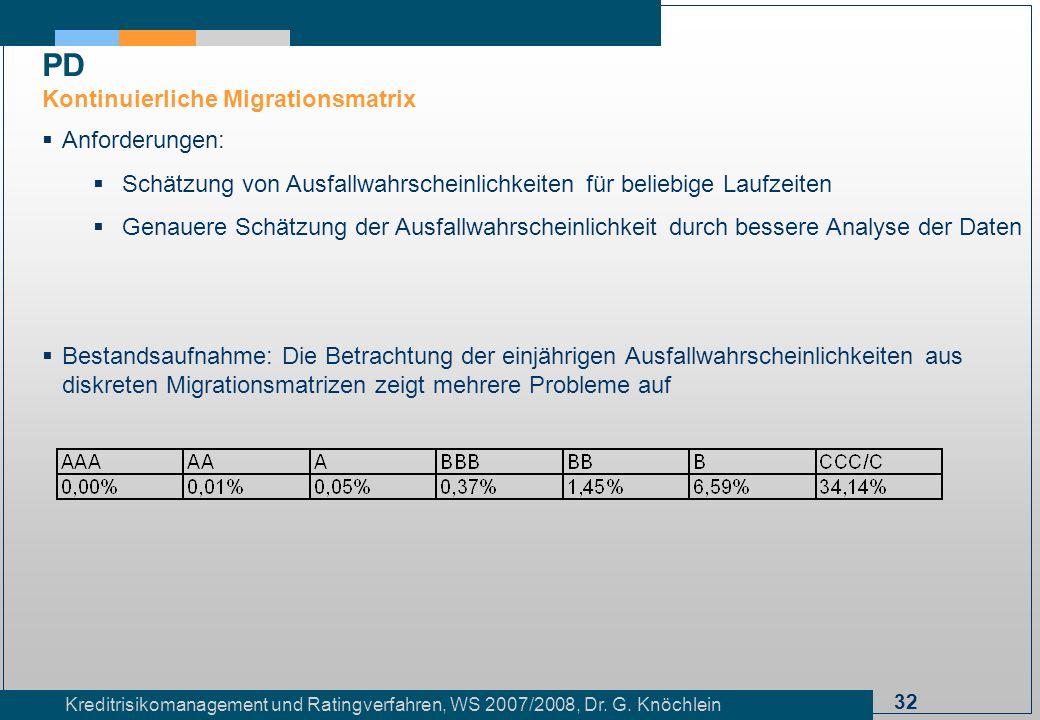 32 Kreditrisikomanagement und Ratingverfahren, WS 2007/2008, Dr. G. Knöchlein Anforderungen: Schätzung von Ausfallwahrscheinlichkeiten für beliebige L