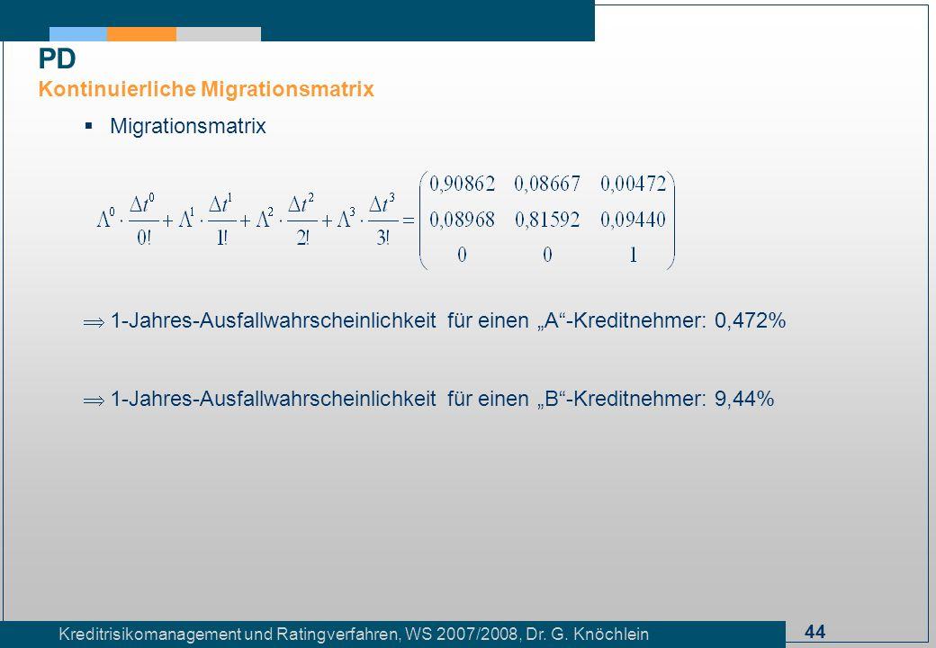 44 Kreditrisikomanagement und Ratingverfahren, WS 2007/2008, Dr. G. Knöchlein Migrationsmatrix 1-Jahres-Ausfallwahrscheinlichkeit für einen A-Kreditne