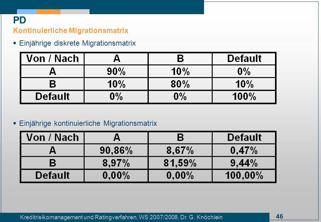 46 Kreditrisikomanagement und Ratingverfahren, WS 2007/2008, Dr. G. Knöchlein Einjährige diskrete Migrationsmatrix Einjährige kontinuierliche Migratio