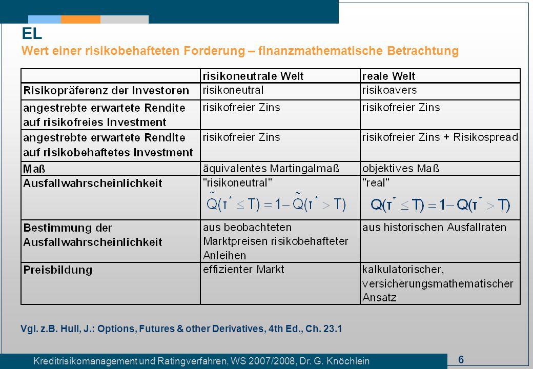 6 Kreditrisikomanagement und Ratingverfahren, WS 2007/2008, Dr. G. Knöchlein EL Wert einer risikobehafteten Forderung – finanzmathematische Betrachtun