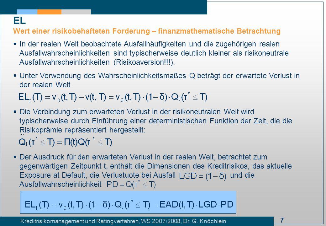 7 Kreditrisikomanagement und Ratingverfahren, WS 2007/2008, Dr. G. Knöchlein In der realen Welt beobachtete Ausfallhäufigkeiten und die zugehörigen re