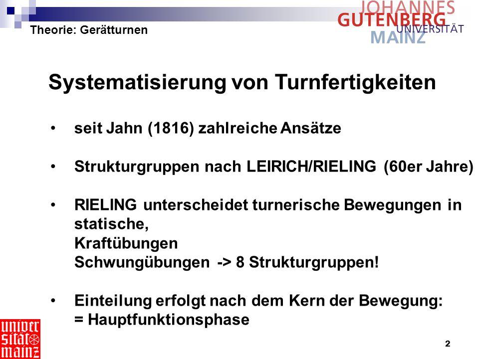 2 Theorie: Gerätturnen Systematisierung von Turnfertigkeiten seit Jahn (1816) zahlreiche Ansätze Strukturgruppen nach LEIRICH/RIELING (60er Jahre) RIE