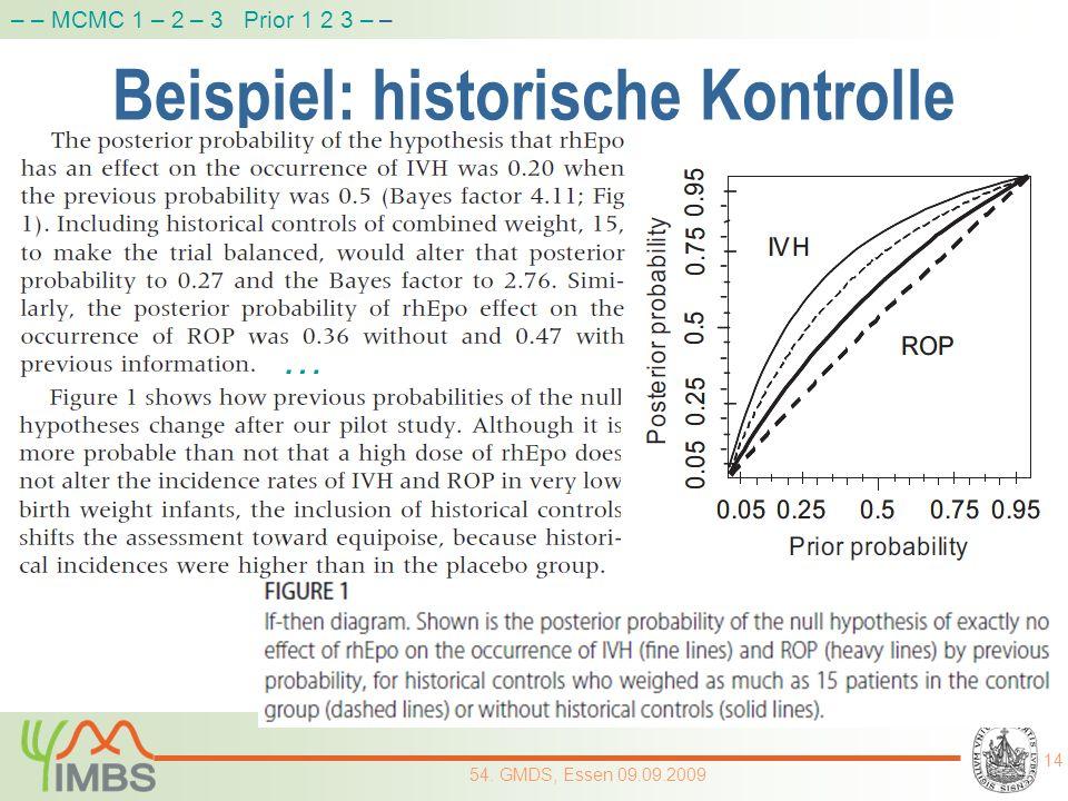 Beispiel: historische Kontrolle 14 54. GMDS, Essen 09.09.2009 … – – MCMC 1 – 2 – 3 Prior 1 2 3 – –