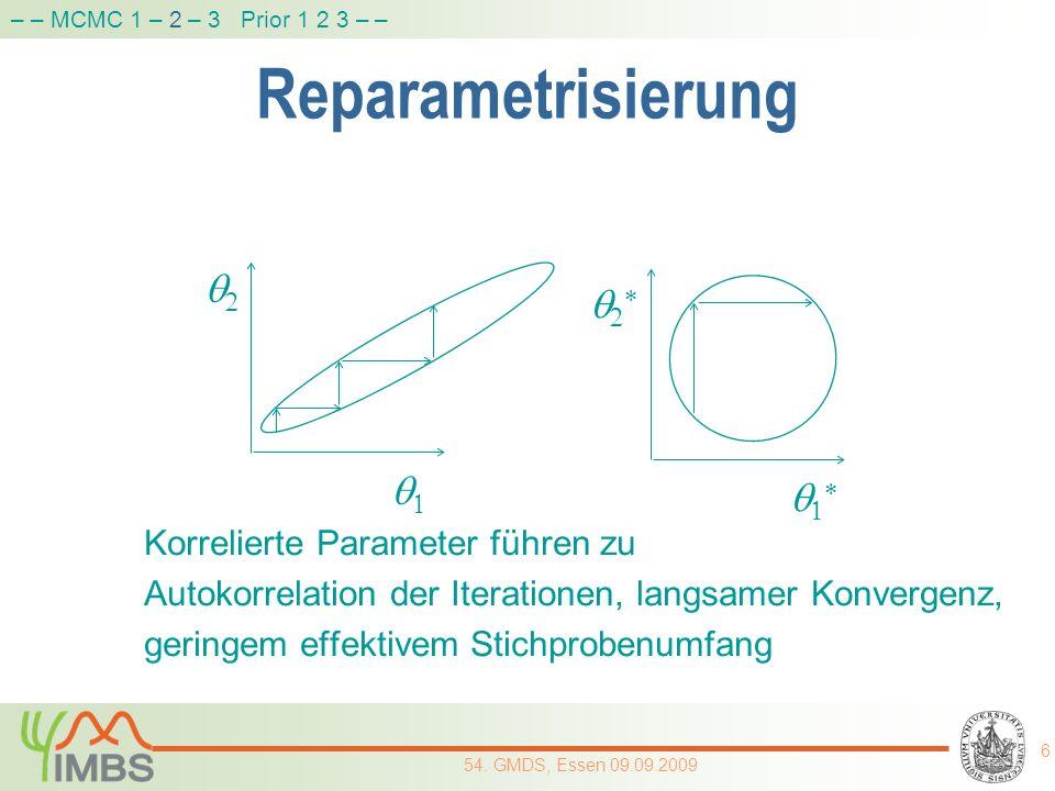 Reparametrisierung Korrelierte Parameter führen zu Autokorrelation der Iterationen, langsamer Konvergenz, geringem effektivem Stichprobenumfang 6 54.