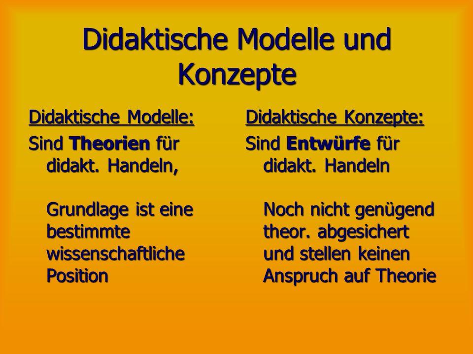 Typisierung auf der Inhaltsebene 3.
