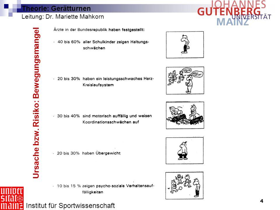 4 Theorie: Gerätturnen Leitung: Dr. Mariette Mahkorn Ursache bzw. Risiko: Bewegungsmangel Institut für Sportwissenschaft