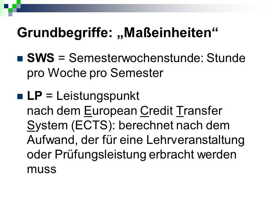 Grundbegriffe: Maßeinheiten SWS = Semesterwochenstunde: Stunde pro Woche pro Semester LP = Leistungspunkt nach dem European Credit Transfer System (EC
