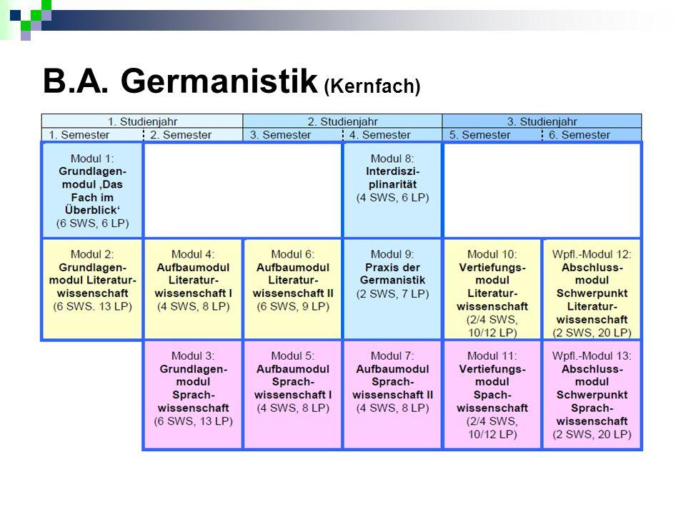 B.A. Germanistik (Kernfach)