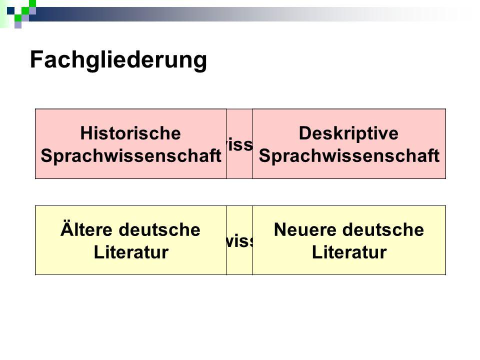 Fachgliederung Sprachwissenschaft Literaturwissenschaft Historische Sprachwissenschaft Deskriptive Sprachwissenschaft Ältere deutsche Literatur Neuere