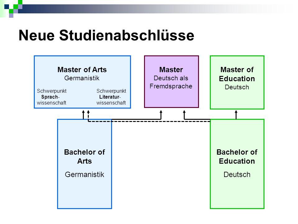 Neue Studienabschlüsse Bachelor of Arts Germanistik Bachelor of Education Deutsch Master of Arts GermanistikSchwerpunkt Sprach- Literatur-wissenschaft